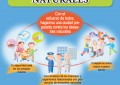 防災リーフレット 「2011年」 ‐ 自然災害防災方法の多言語版リーフレット