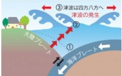 「防災講座」ビデオ ・「津波についての情報ビデオ」