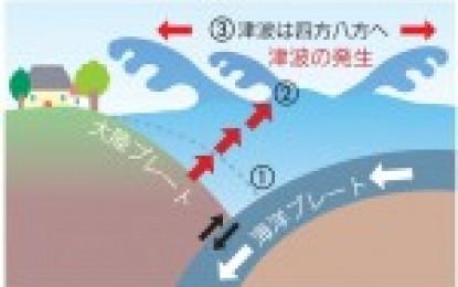 津波についての情報ビデオ
