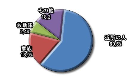 hanshin awaji japanese