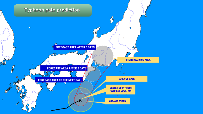 Mie Info Methods of prevention in cases of typhoons - Mie Info