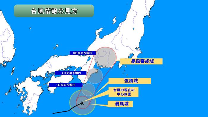 taifuu japanese