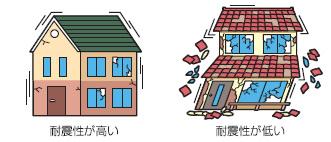 shindo earthquake 1