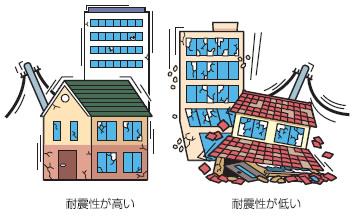shindo earthquake 2