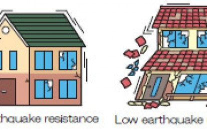 震度と揺れ等の状況(概要)
