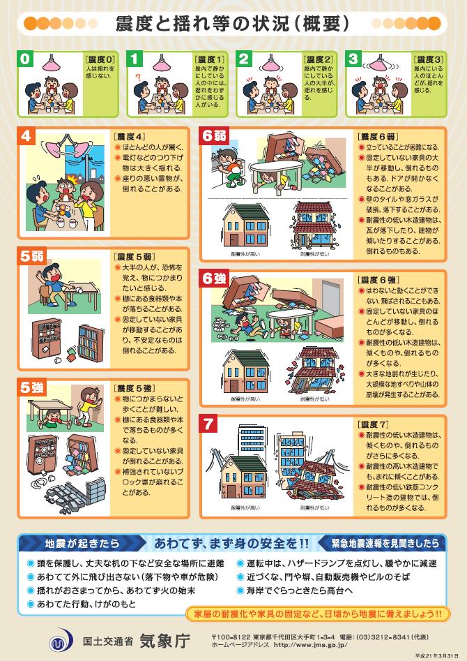 shindo table jp