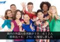 県内の外国人住民数が50,612人(前年比+6.2%)に増加しました